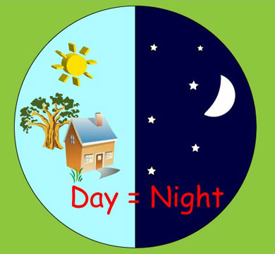 Day = Night