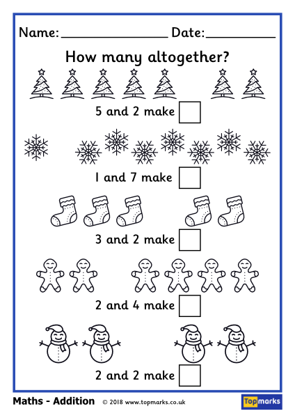 Addition using Pictorial Representations