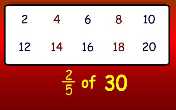 Featured IWB: Fractions of Amounts Bingo