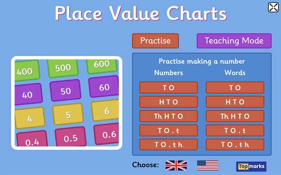Featured Resource: Place Value Charts