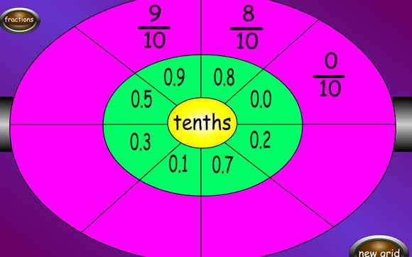 Featured Resource: Dartboard Fractions, Decimals and Percentages