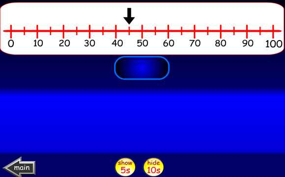 Featured IWB: Number Line