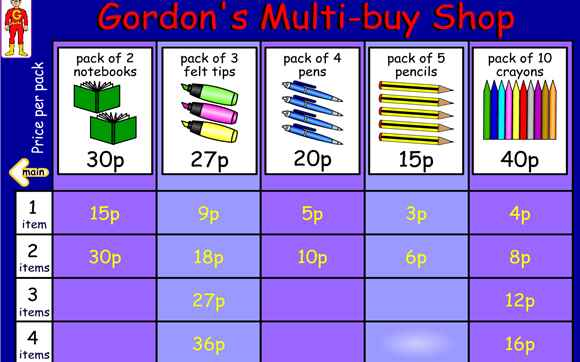 Featured IWB: Gordon's Multi-buy Shop