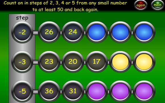 Featured IWB: Number Sequences
