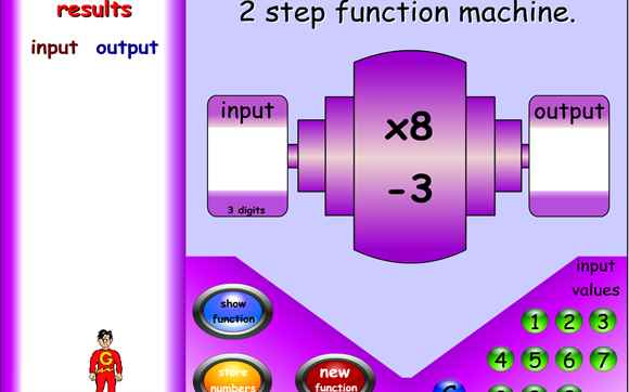 Featured IWB: Function Machine