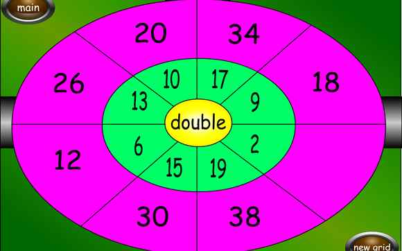 Featured Resource: Dartboard Double and Half