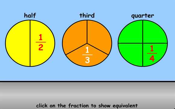 Featured Resource: Fractions