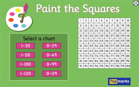 Featured Resource: Paint the Squares