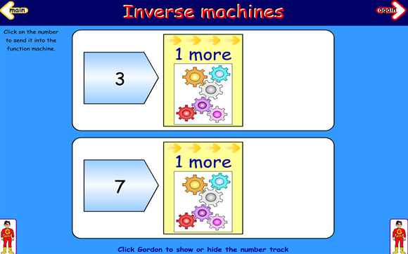 Featured IWB: Inverse Machines