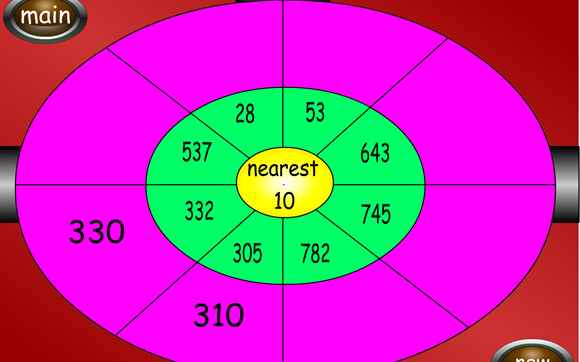 Featured Resource: Dartboard - Rounding