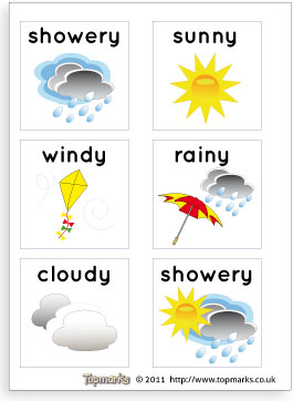 Spring Weather Words